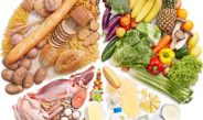 Menjaga  kesehatan selama berpuasa dengan asupan gizi Seimbang